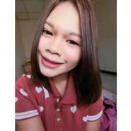 chawakonj's profile photo