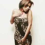 loyal72's profile photo