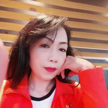 watiwatiyaw7_Hongkong Sar Van China_Alleenstaand_Vrouw