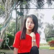minac28's profile photo