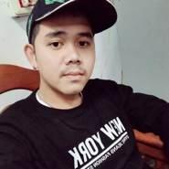 saves703's profile photo