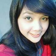 sriw223's profile photo