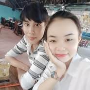 phamthingan080398's profile photo