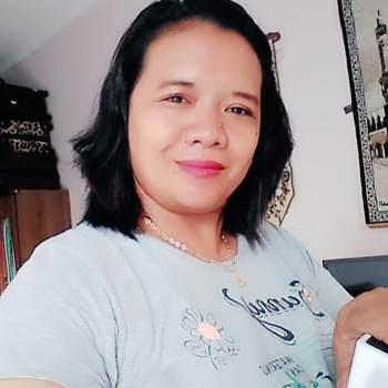nurlela374289_Jawa Barat_Solteiro(a)_Feminino