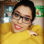 roscanto's profile photo