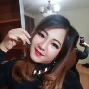usermn125's profile photo