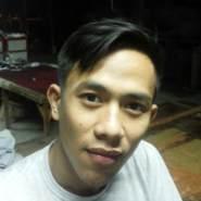 surabih's profile photo