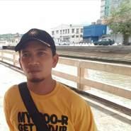 purwanto467's profile photo