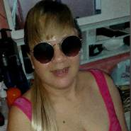 annajos986965's profile photo
