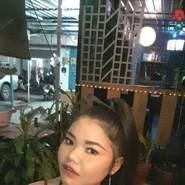 useroixmp2109's profile photo
