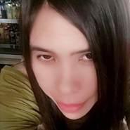 bongkodshakonp's profile photo
