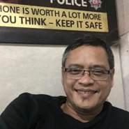 risgandii's profile photo