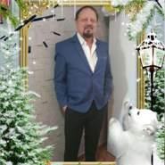 vasilev95023's profile photo
