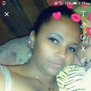 magalih707702's profile photo