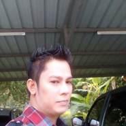 praaitthichais's profile photo
