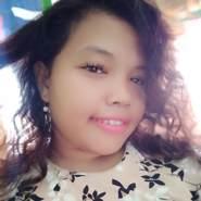 shintam7's profile photo