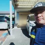 sergioc974087's profile photo