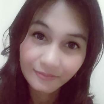 meilync268044_Bulacan_Single_Female