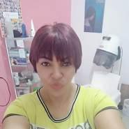 reginae717334's profile photo