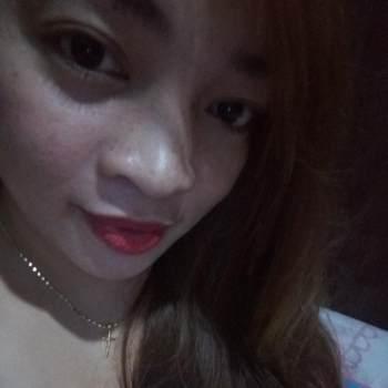 kylen91_Pampanga_Single_Female