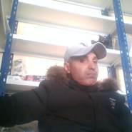 mouhb64's profile photo