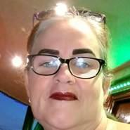 mariai766738's profile photo
