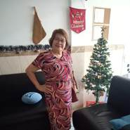 victorias520192's profile photo