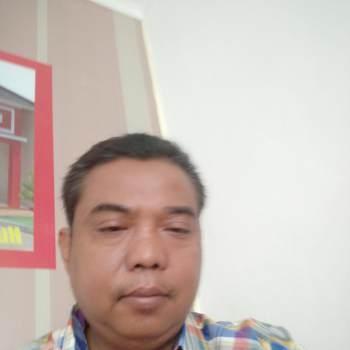 hendria103_Jawa Barat_โสด_ชาย