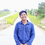 akhmadprabu's profile photo