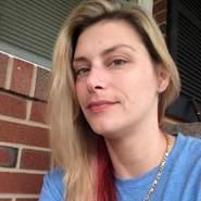 sandra561297's profile photo