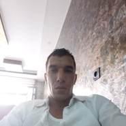 shaar98's profile photo