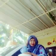 hondab16's profile photo