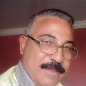 mahmoude1960_Al Jizah_Svobodný(á)_Muž