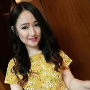 ronar19's profile photo