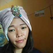 kikiyk281518's profile photo