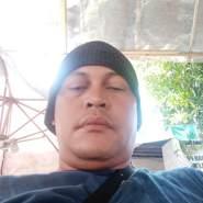 bambangp905188's profile photo
