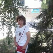 lyubovsh174911's profile photo