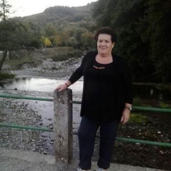 linac96_Calabria_Single_Female