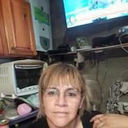 noemil68967's profile photo