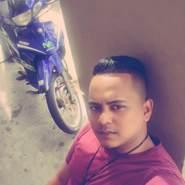 aneukr5's profile photo