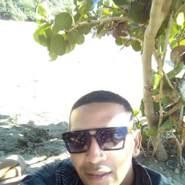 rudya03's profile photo