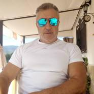 Frankwell33's profile photo