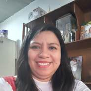 anak788's profile photo
