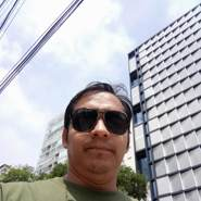 milanodara's profile photo