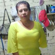 almagonzalez10's profile photo