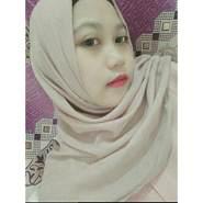 citraa750035's profile photo