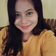 ndut024's profile photo