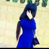 ninan65's profile photo