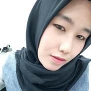 Rukmana123's profile photo