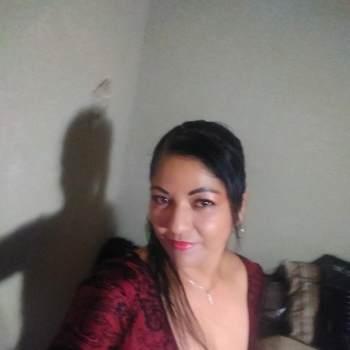 yolandae40_Sonora_Single_Female